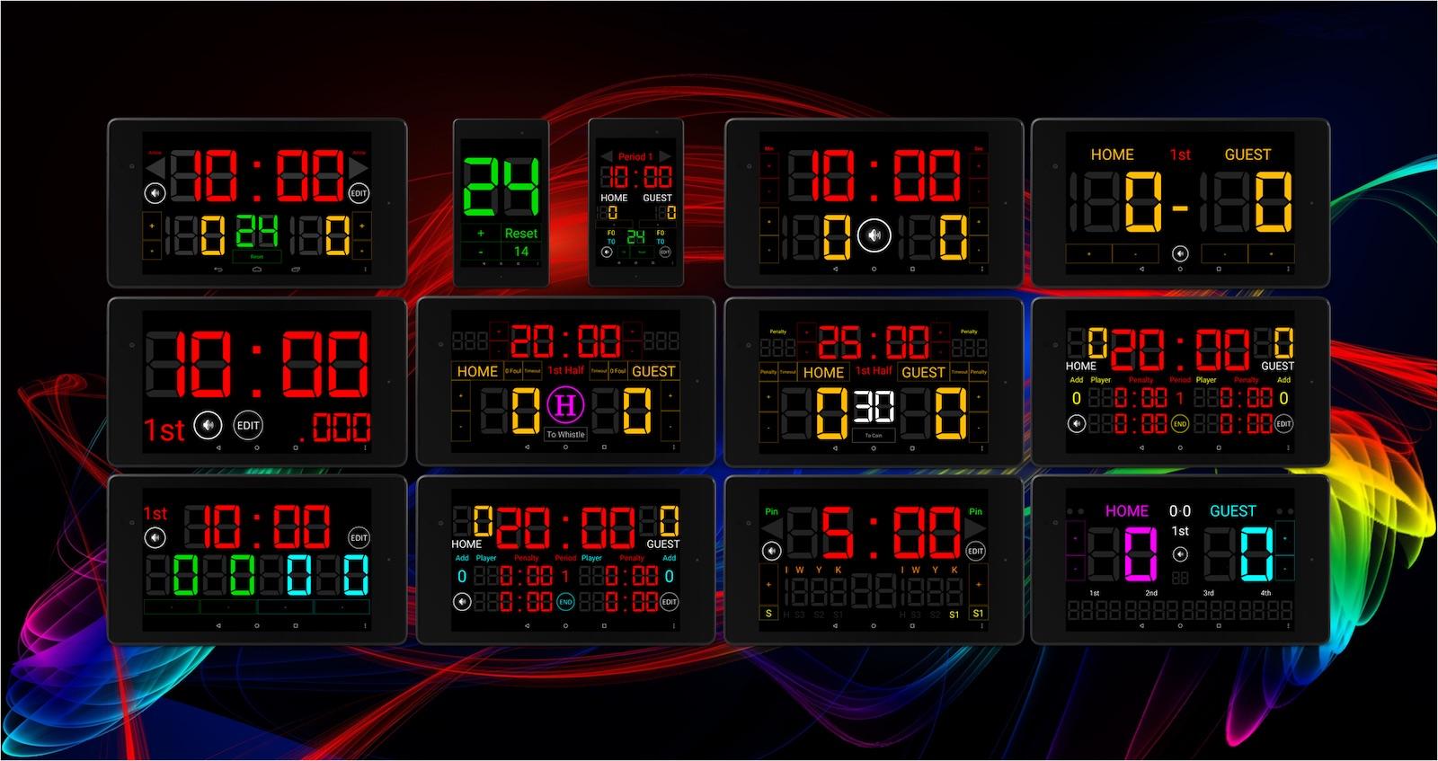 2. Scoreboard All