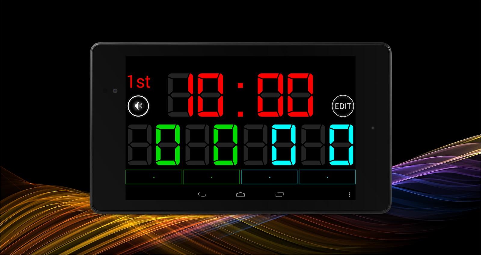 7. Scoreboard Multi
